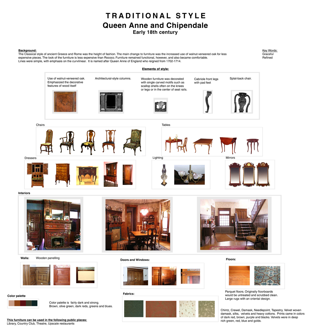 Furniture Style Guid 28 Images A Basic Furniture Style Guide Basic Collection Furniture